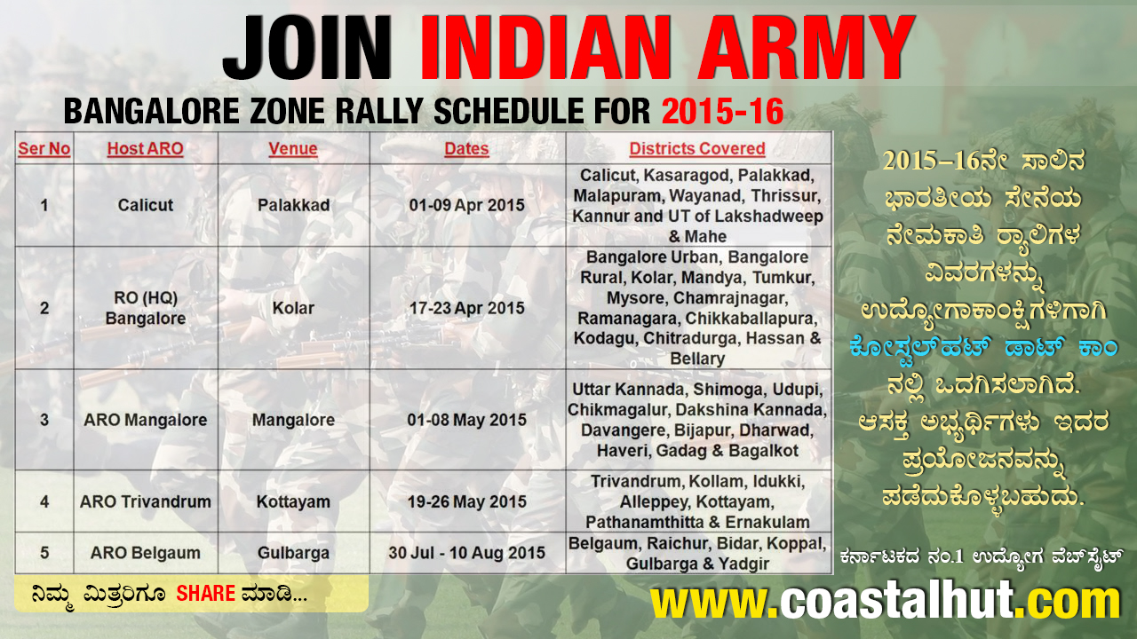Join Indian Army – Bangalore Zone Army Recruitment Rally 2015-16