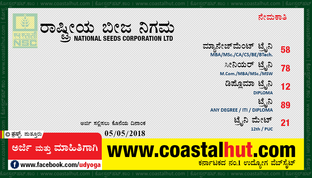 National Seeds Corporation Ltd Recruitment – 258 Trainee Posts